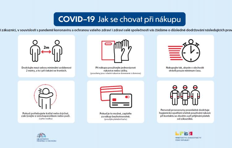 COVID-19 Jak se chovat při vstupu do provozovny
